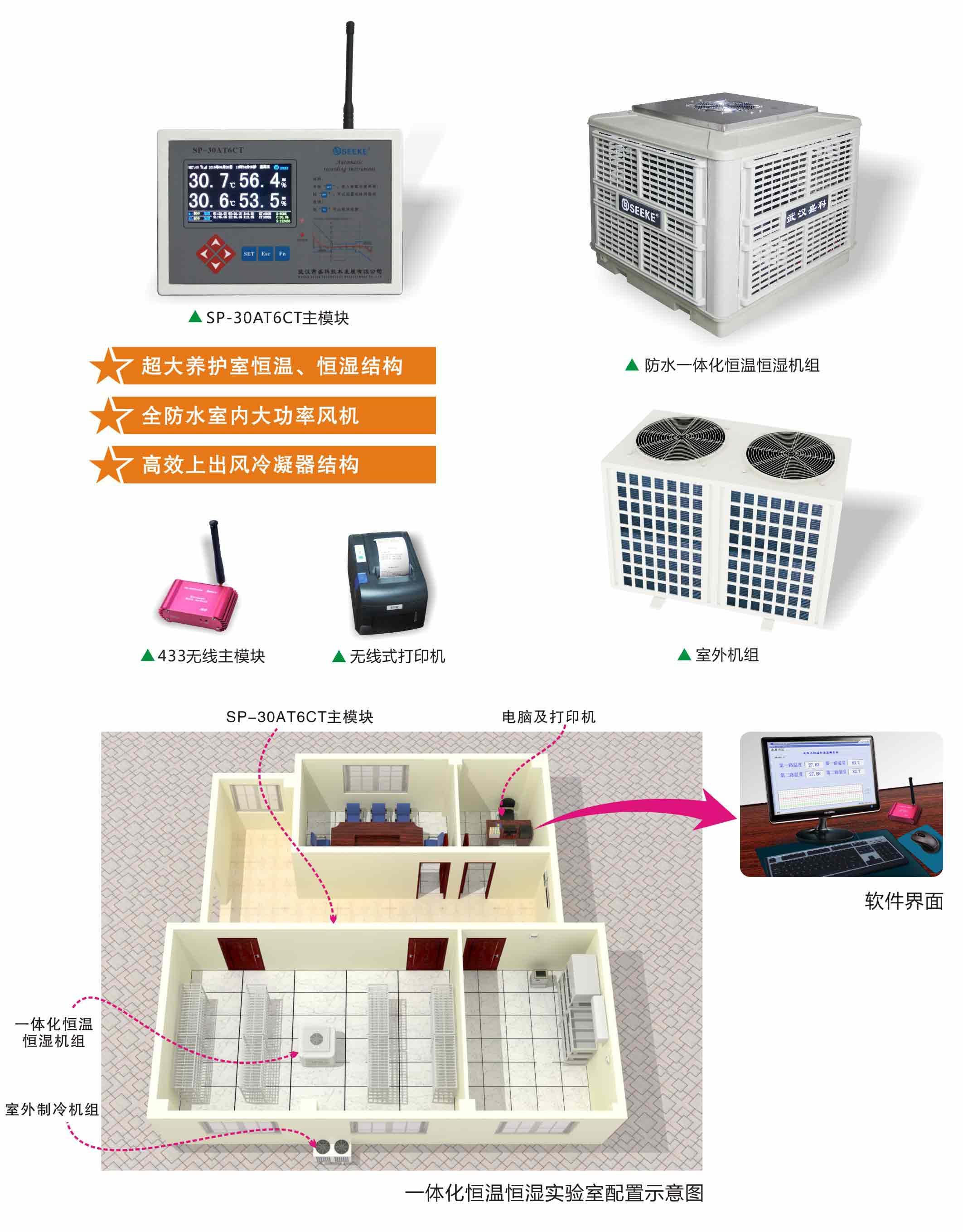 SK-YHD 一体化养护室恒温、恒湿设备(防水一体型)