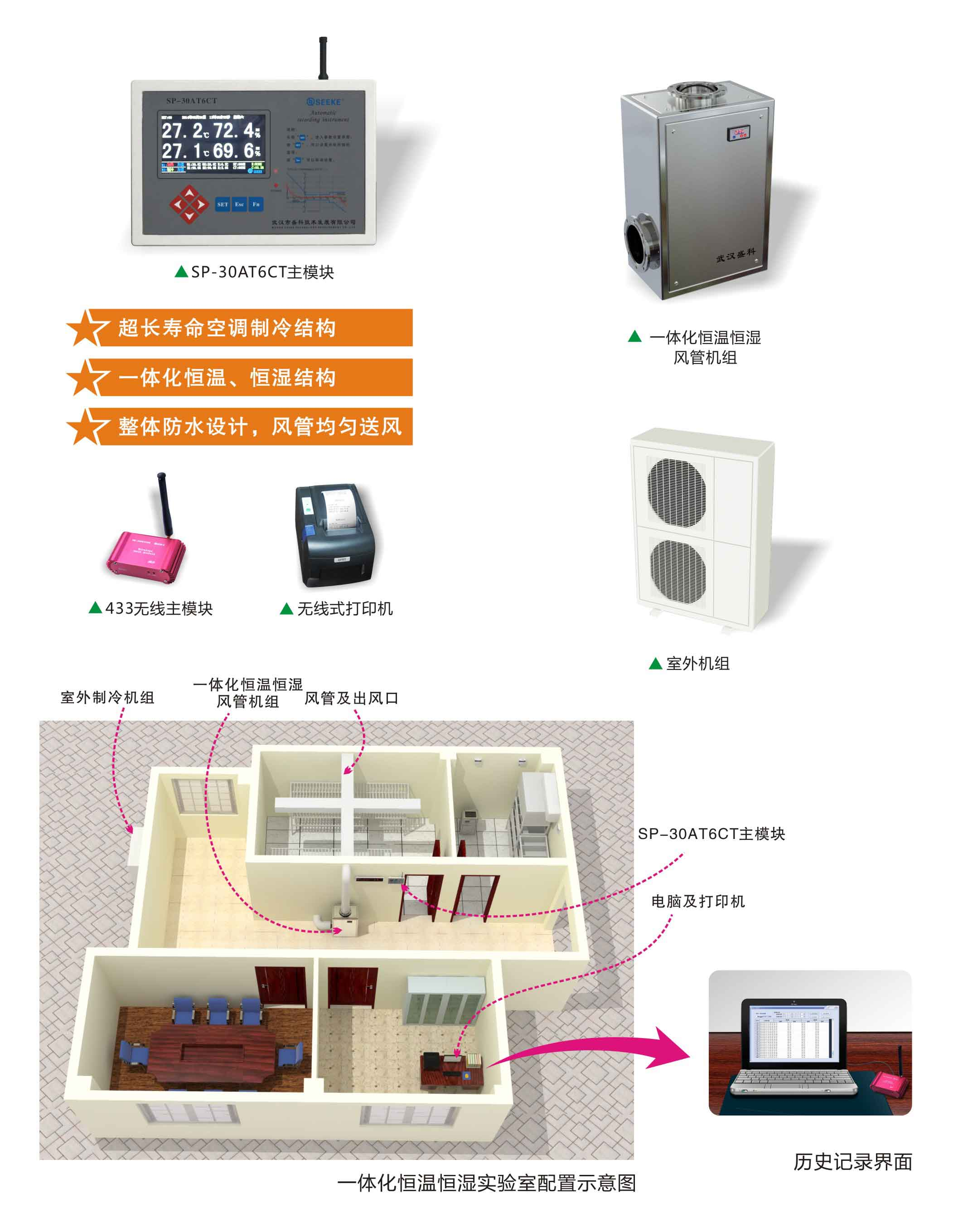 SK-YH系列 一体化养护室恒温、恒湿设备风管型